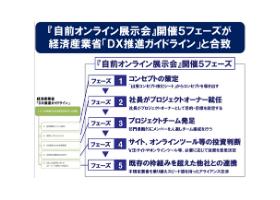 中小企業のDX化は実務ベースで行う(清永 健一)